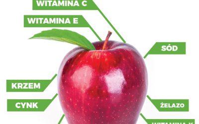 Co skrywa jabłko